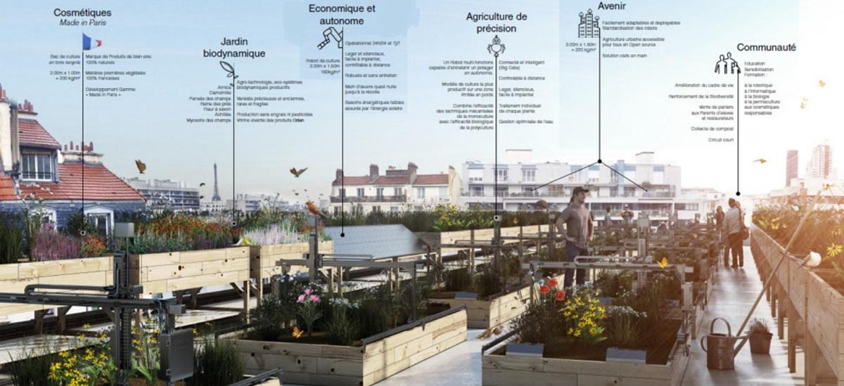 projet parisculteurs 2 - robotculteur farmbot - collège modigliani - paris 15ème arrondissement